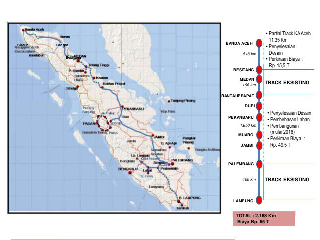 News - Choose MB hydraulic attachments for Trans-Sumatran Highway project