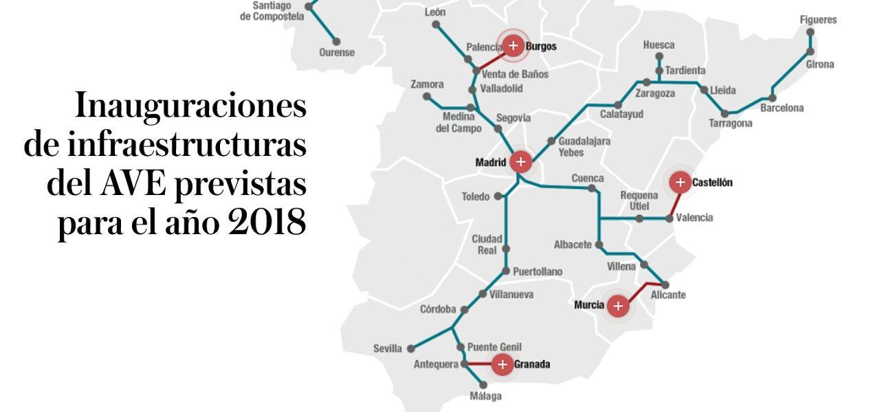 infraestructuras del AVE previstas para el año 2018