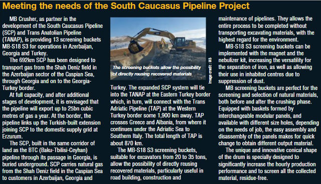Meeting the needs of the South Caucasus Pipiline Project